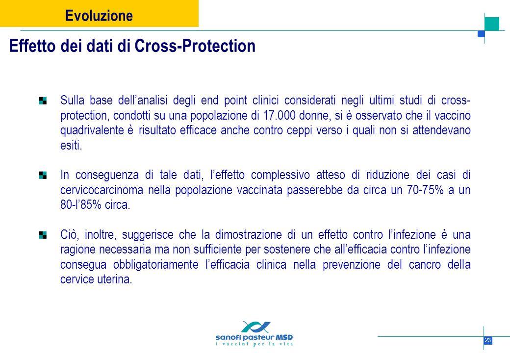23 Effetto dei dati di Cross-Protection Sulla base dellanalisi degli end point clinici considerati negli ultimi studi di cross- protection, condotti s
