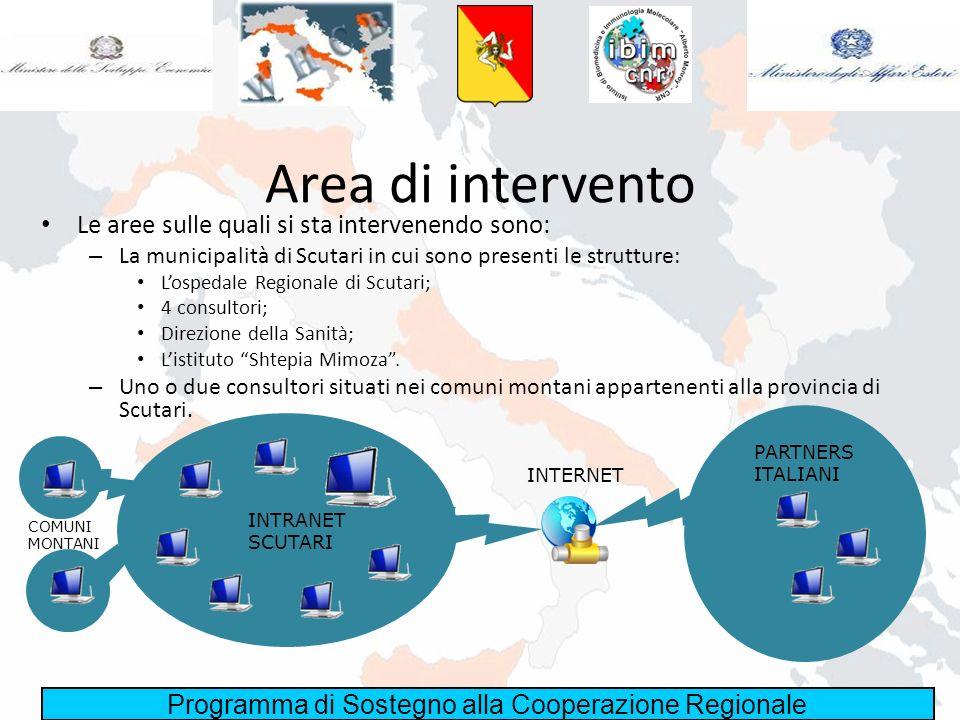 Programma di Sostegno alla Cooperazione Regionale Area di intervento Le aree sulle quali si sta intervenendo sono: – La municipalità di Scutari in cui