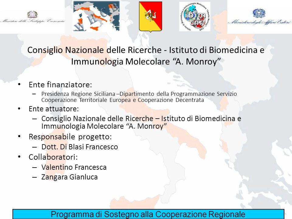 Programma di Sostegno alla Cooperazione Regionale Consiglio Nazionale delle Ricerche - Istituto di Biomedicina e Immunologia Molecolare A. Monroy Ente