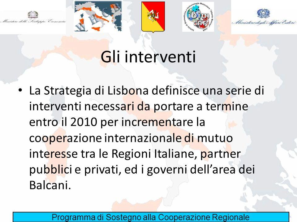 Programma di Sostegno alla Cooperazione Regionale Gli interventi La Strategia di Lisbona definisce una serie di interventi necessari da portare a term