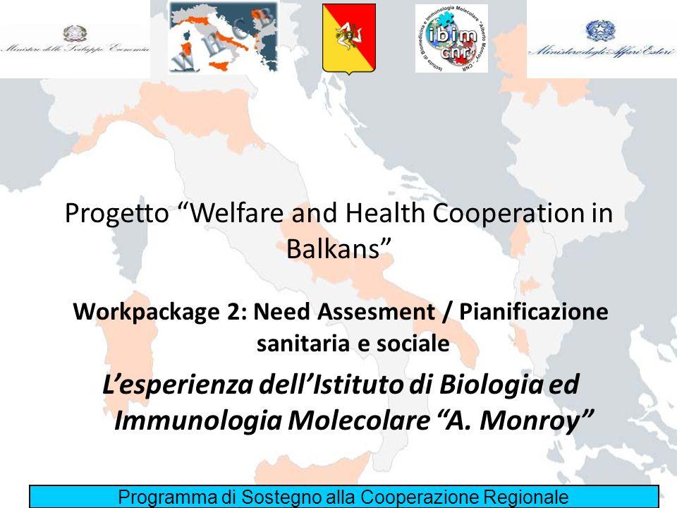 Programma di Sostegno alla Cooperazione Regionale Progetto Welfare and Health Cooperation in Balkans Workpackage 2: Need Assesment / Pianificazione sa