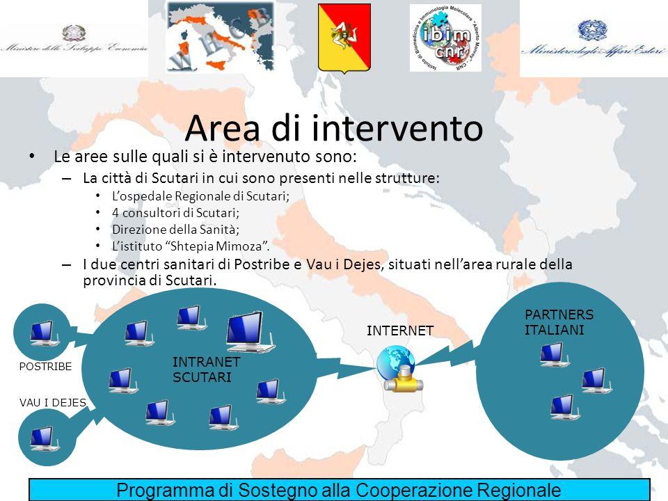 Programma di Sostegno alla Cooperazione Regionale Area di intervento Le aree sulle quali si è intervenuto sono: – La città di Scutari in cui sono pres
