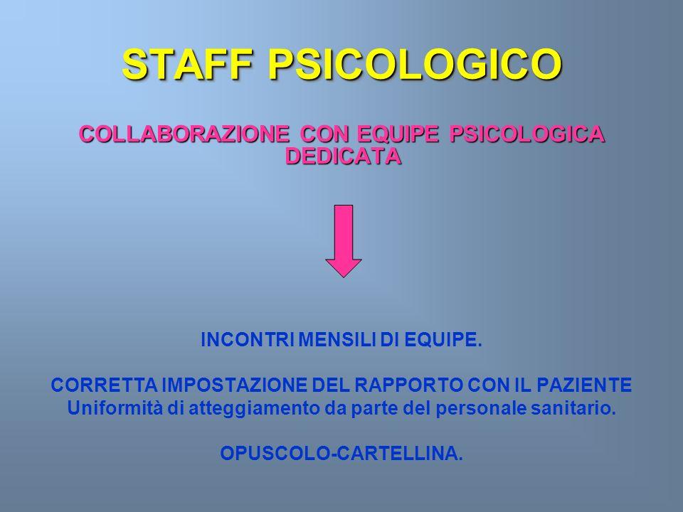 Assistenza infermieristica QUALITA Adeguatezza tecnicaAdeguatezza tecnica Supporto psicologicoSupporto psicologico AccoglienzaAccoglienza