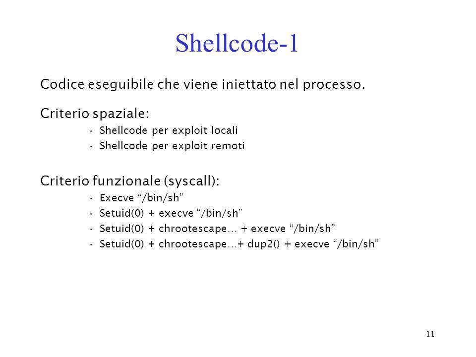 11 Shellcode-1 Criterio spaziale: Shellcode per exploit locali Shellcode per exploit remoti Criterio funzionale (syscall): Execve /bin/sh Setuid(0) +