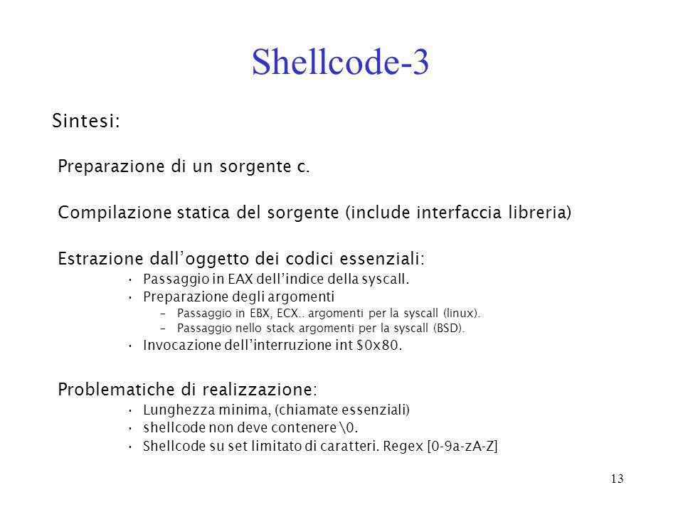 13 Shellcode-3 Preparazione di un sorgente c. Compilazione statica del sorgente (include interfaccia libreria) Estrazione dalloggetto dei codici essen