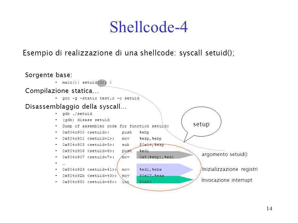 14 Shellcode-4 Sorgente base: main(){ setuid(0); } Compilazione statica… gcc -g -static test.c –o setuid Disassemblaggio della syscall… gdb./setuid (g