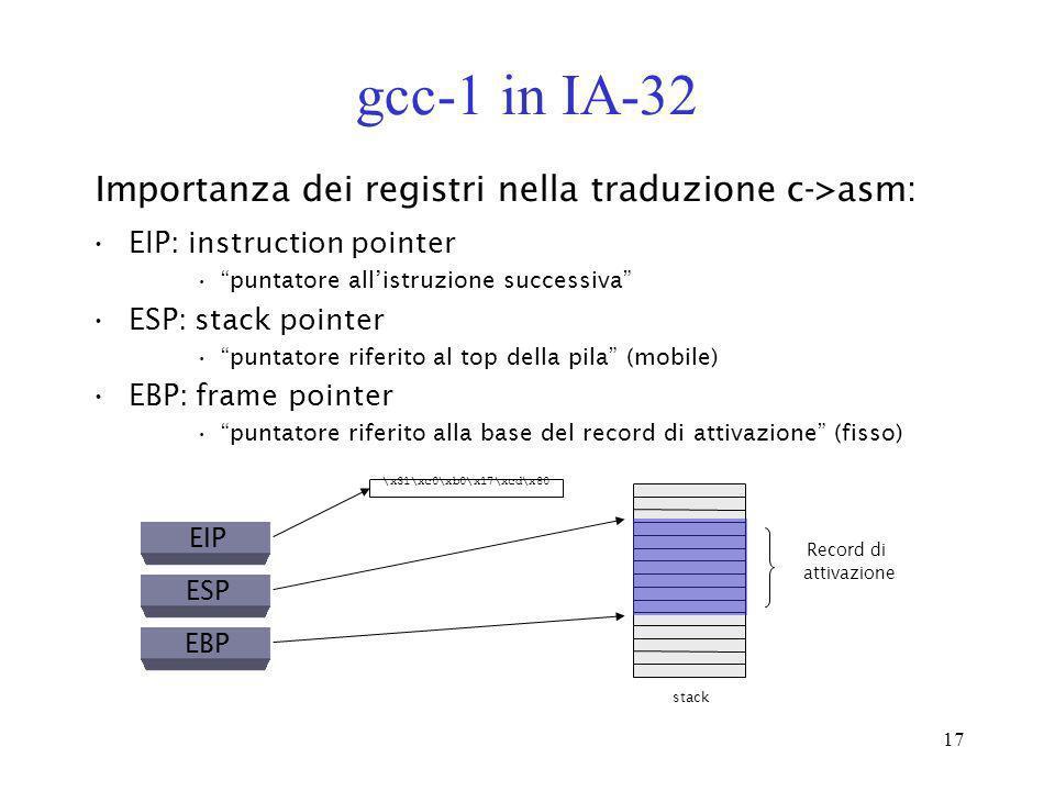 17 gcc-1 in IA-32 EIP: instruction pointer puntatore allistruzione successiva ESP: stack pointer puntatore riferito al top della pila (mobile) EBP: fr