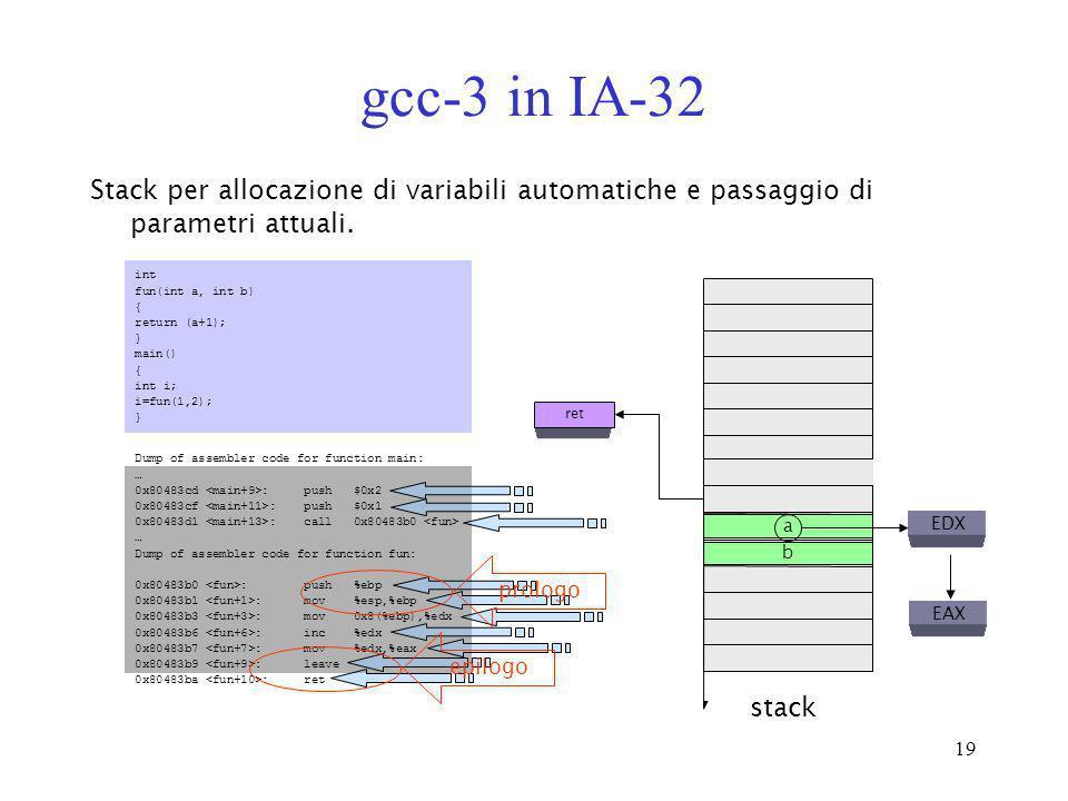 19 gcc-3 in IA-32 Stack per allocazione di variabili automatiche e passaggio di parametri attuali. int fun(int a, int b) { return (a+1); } main() { in