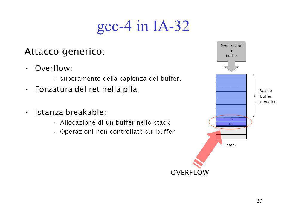 20 gcc-4 in IA-32 Overflow: superamento della capienza del buffer. Forzatura del ret nella pila Istanza breakable: Allocazione di un buffer nello stac