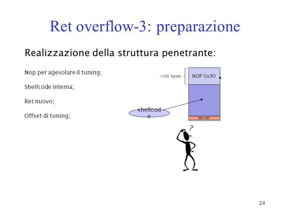 24 Ret overflow-3: preparazione Realizzazione della struttura penetrante: NOP 0x90 my-ret ~100 bytes shellcod e Nop per agevolare il tuning; Shellcode