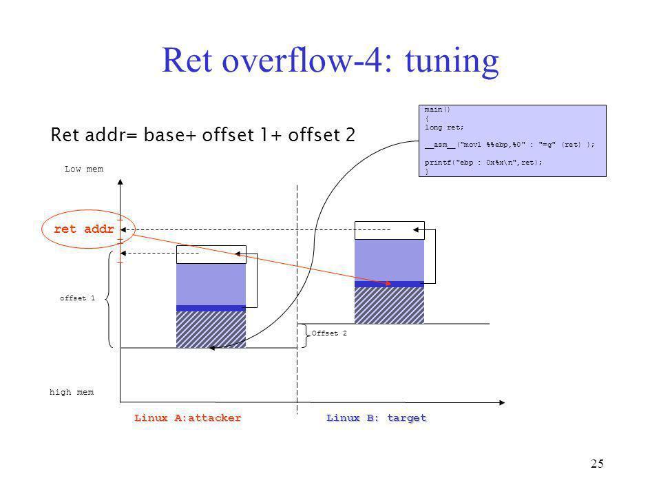 25 Ret overflow-4: tuning Low mem high mem Linux A:attacker Linux B: target Offset 2 offset 1 ret addr main() { long ret; __asm__(