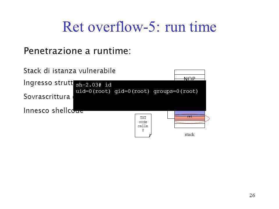 26 Ret overflow-5: run time Penetrazione a runtime: Stack di istanza vulnerabile NOP Ingresso struttura ret stack Sovrascrittura del ret Innesco shell