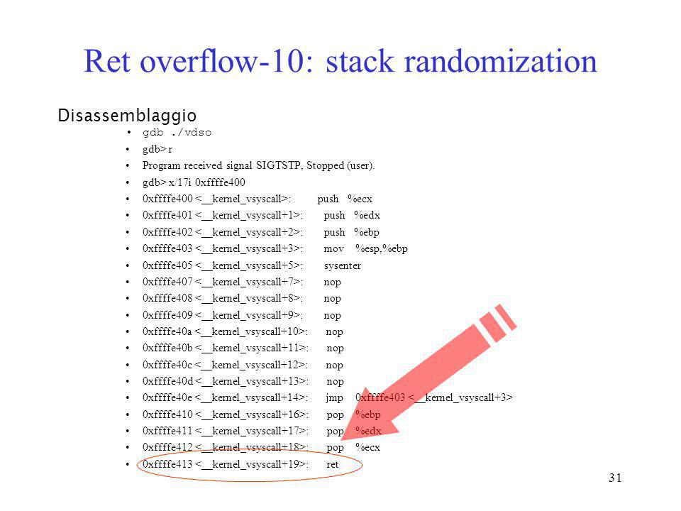 31 Ret overflow-10: stack randomization Disassemblaggio gdb./vdso gdb> r Program received signal SIGTSTP, Stopped (user). gdb> x/17i 0xffffe400 0xffff