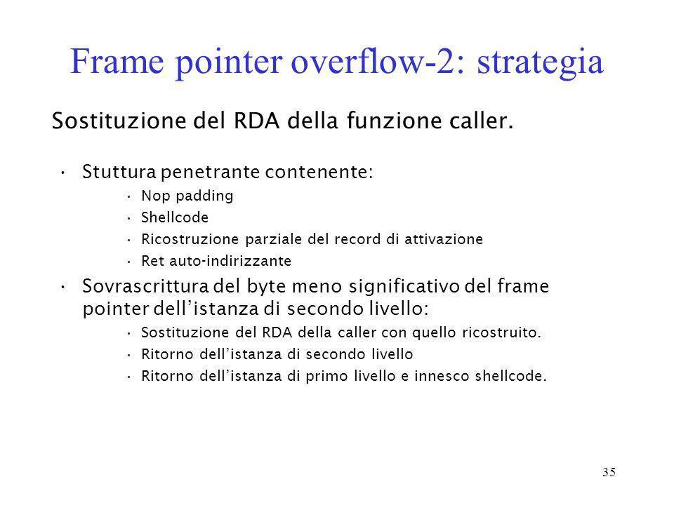 35 Frame pointer overflow-2: strategia Stuttura penetrante contenente: Nop padding Shellcode Ricostruzione parziale del record di attivazione Ret auto
