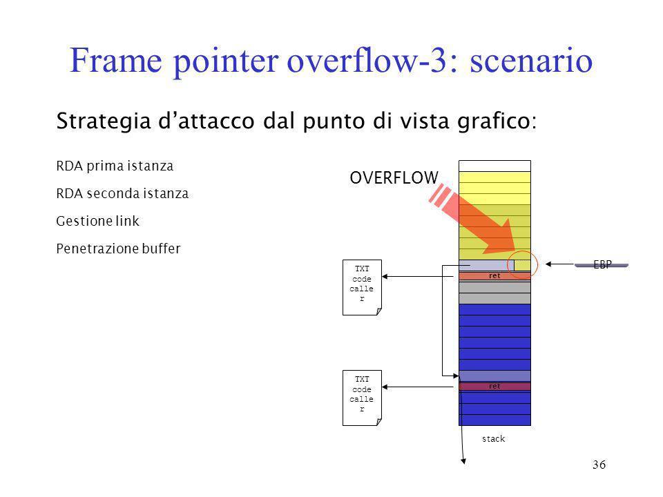 36 Frame pointer overflow-3: scenario Strategia dattacco dal punto di vista grafico: RDA prima istanza EBP ret TXT code calle r ret TXT code calle r s