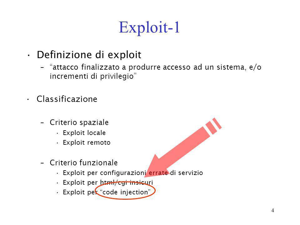 4 Exploit-1 Definizione di exploit –attacco finalizzato a produrre accesso ad un sistema, e/o incrementi di privilegio Classificazione –Criterio spazi