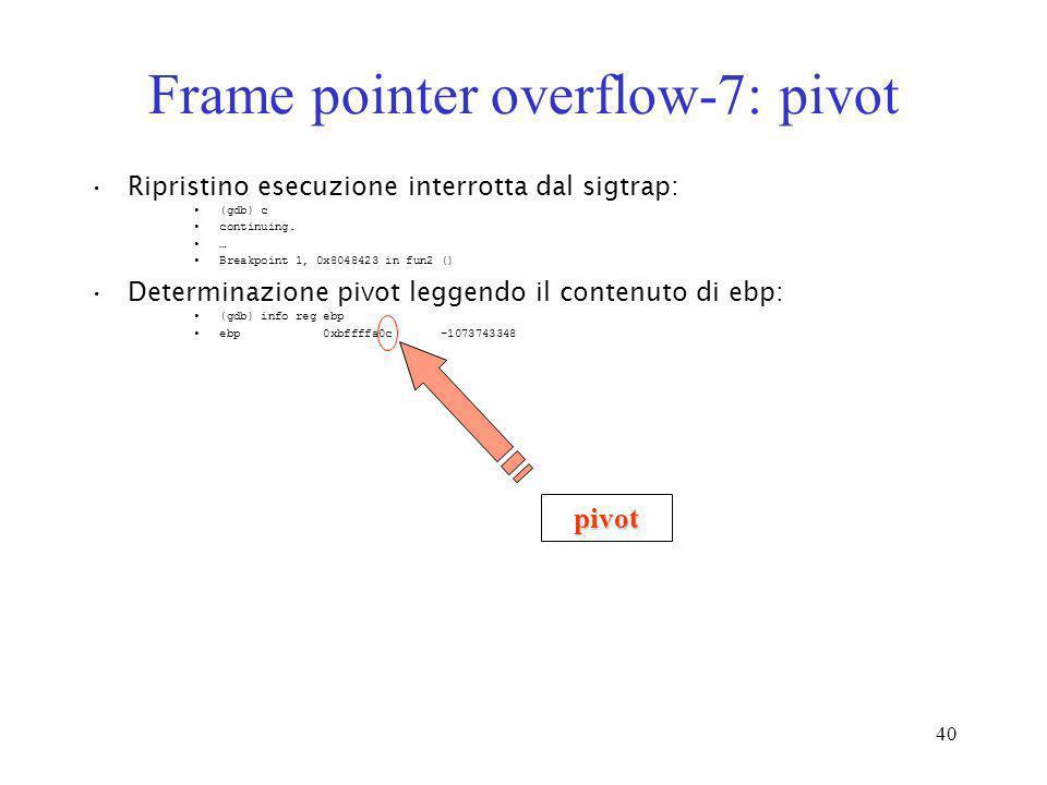 40 Frame pointer overflow-7: pivot Ripristino esecuzione interrotta dal sigtrap: (gdb) c continuing. … Breakpoint 1, 0x8048423 in fun2 () Determinazio