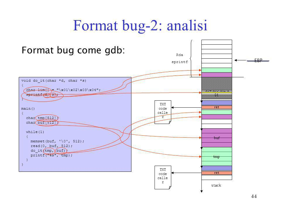 44 Format bug-2: analisi Format bug come gdb: void do_it(char *d, char *s) { char lim[] =