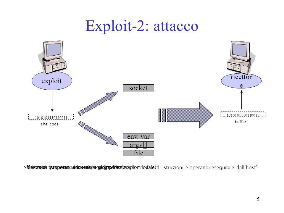 6 Code injection Ricettore Shellcode Meccanismi: gcc nei sistemi IA-32 Attacchi code injection: –Ret overflow –Frame Pointer overflow –Format bug Analisi di un exploit:
