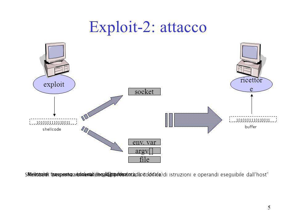5 Exploit-2: attacco socket exploit env. var argv[] file ricettor e …1010101110110011… shellcode Mezzo di trasporto: env. var, argv[] o file ( exploit