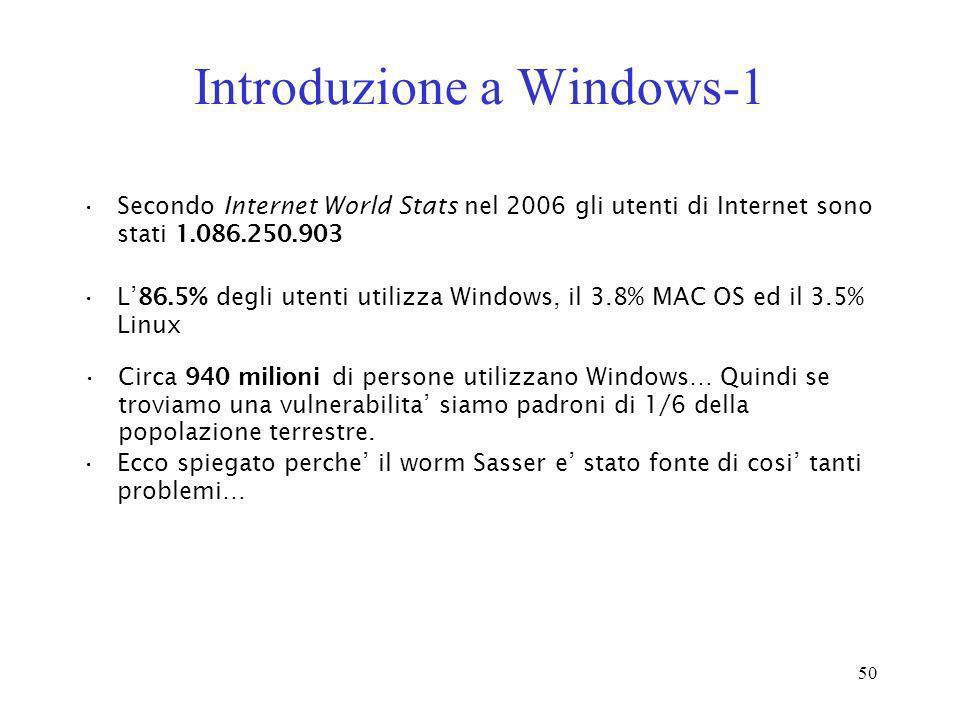 50 Introduzione a Windows-1 Secondo Internet World Stats nel 2006 gli utenti di Internet sono stati 1.086.250.903 L86.5% degli utenti utilizza Windows