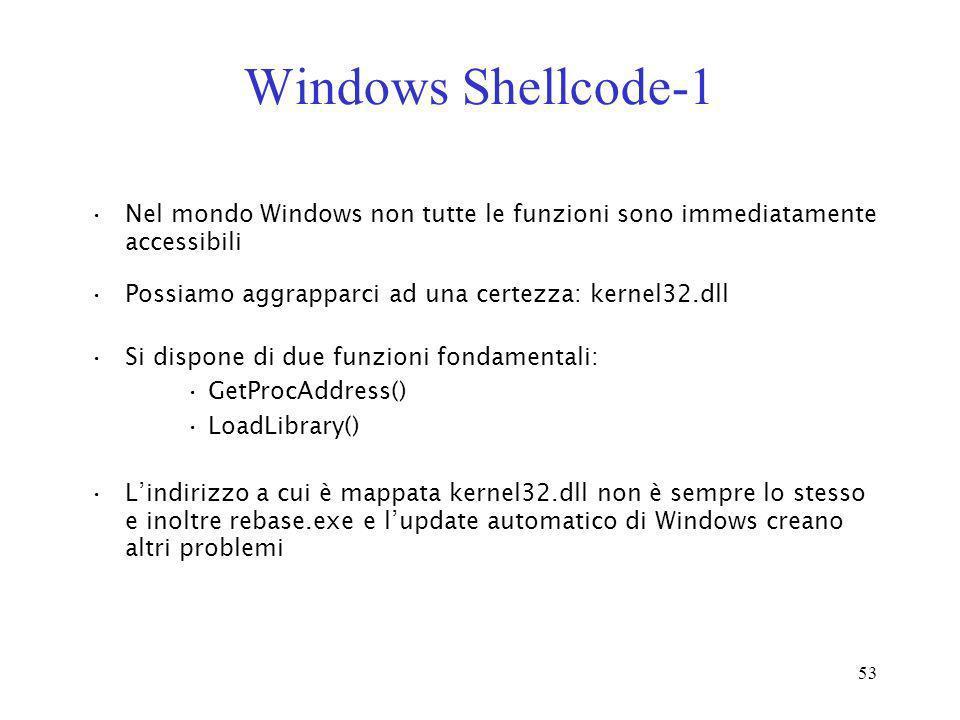 53 Windows Shellcode-1 Nel mondo Windows non tutte le funzioni sono immediatamente accessibili Possiamo aggrapparci ad una certezza: kernel32.dll Si d
