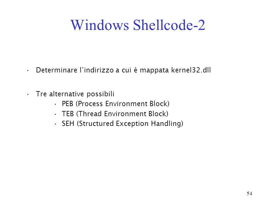 54 Windows Shellcode-2 Determinare lindirizzo a cui è mappata kernel32.dll Tre alternative possibili PEB (Process Environment Block) TEB (Thread Envir