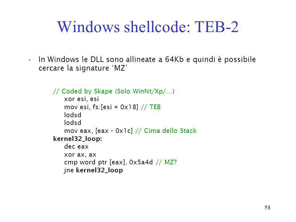58 Windows shellcode: TEB-2 In Windows le DLL sono allineate a 64Kb e quindi è possibile cercare la signature MZ // Coded by Skape (Solo WinNt/Xp/…) x