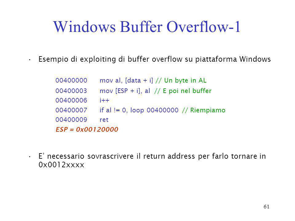 61 Windows Buffer Overflow-1 Esempio di exploiting di buffer overflow su piattaforma Windows 00400000mov al, [data + i] // Un byte in AL 00400003mov [