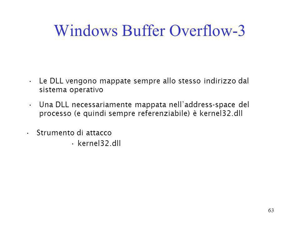 63 Windows Buffer Overflow-3 Le DLL vengono mappate sempre allo stesso indirizzo dal sistema operativo Una DLL necessariamente mappata nelladdress-spa