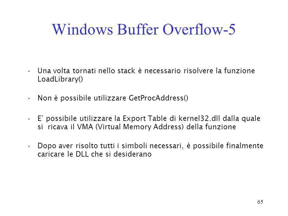 65 Windows Buffer Overflow-5 Una volta tornati nello stack è necessario risolvere la funzione LoadLibrary() Non è possibile utilizzare GetProcAddress(