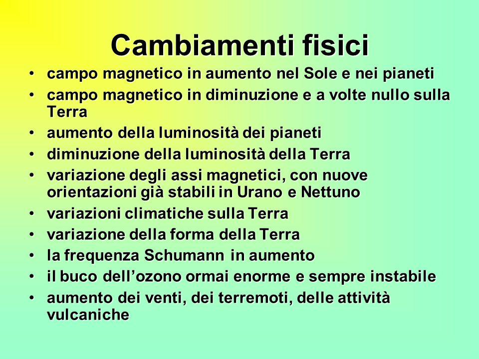 Cambiamenti fisici campo magnetico in aumento nel Sole e nei pianeticampo magnetico in aumento nel Sole e nei pianeti campo magnetico in diminuzione e