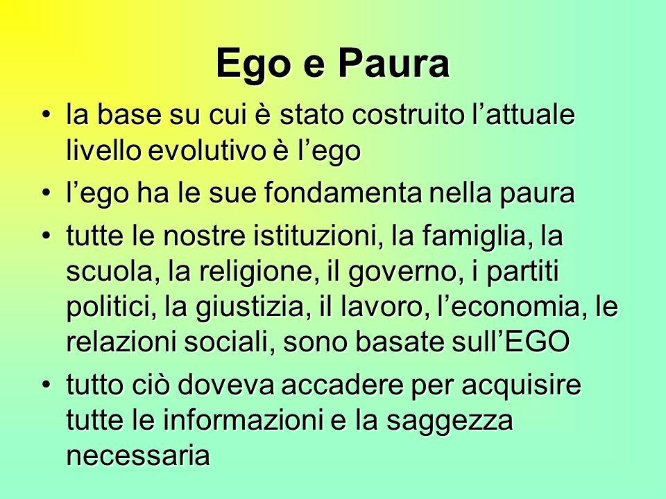 Ego e Paura la base su cui è stato costruito lattuale livello evolutivo è legola base su cui è stato costruito lattuale livello evolutivo è lego lego