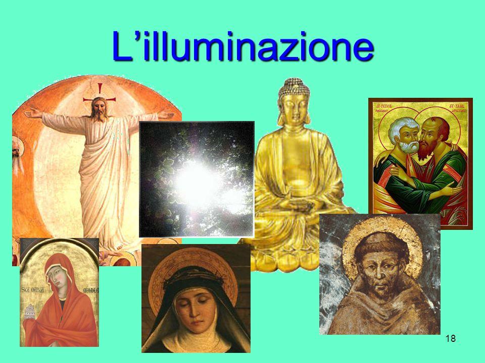 18 Lilluminazione