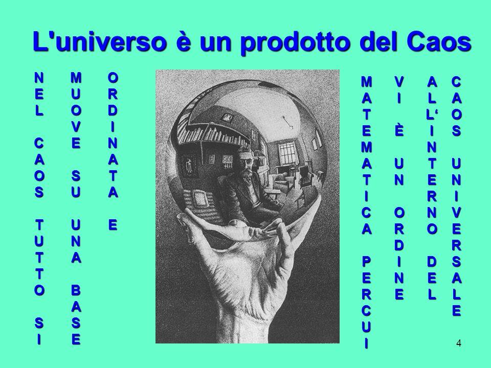 4 L'universo è un prodotto del Caos NELCAOSTUTTOSI MATEMATICAPERCUI MUOVESUUNA BASEORDINATA E VIÈ UN ORDINE ALLINTERNO DELCAOS UNIVERSALE