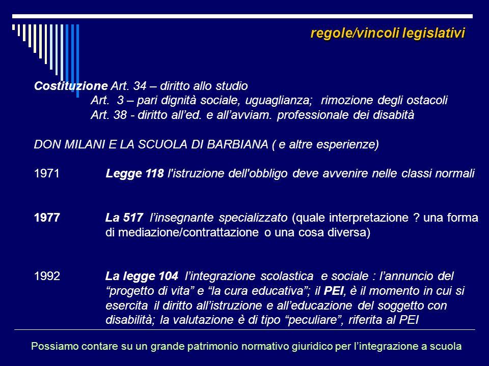 Costituzione Art. 34 – diritto allo studio Art. 3 – pari dignità sociale, uguaglianza; rimozione degli ostacoli Art. 38 - diritto alled. e allavviam.