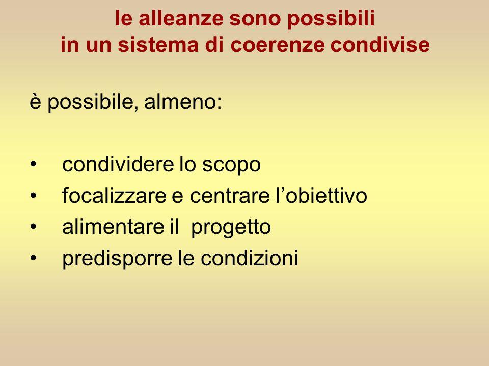 le alleanze sono possibili in un sistema di coerenze condivise è possibile, almeno: condividere lo scopo focalizzare e centrare lobiettivo alimentare