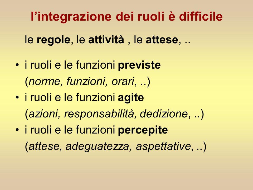 lintegrazione dei ruoli è difficile le regole, le attività, le attese,.. i ruoli e le funzioni previste (norme, funzioni, orari,..) i ruoli e le funzi