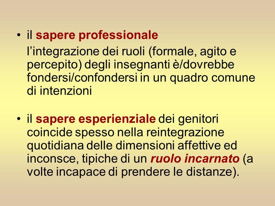 il sapere professionale lintegrazione dei ruoli (formale, agito e percepito) degli insegnanti è/dovrebbe fondersi/confondersi in un quadro comune di i