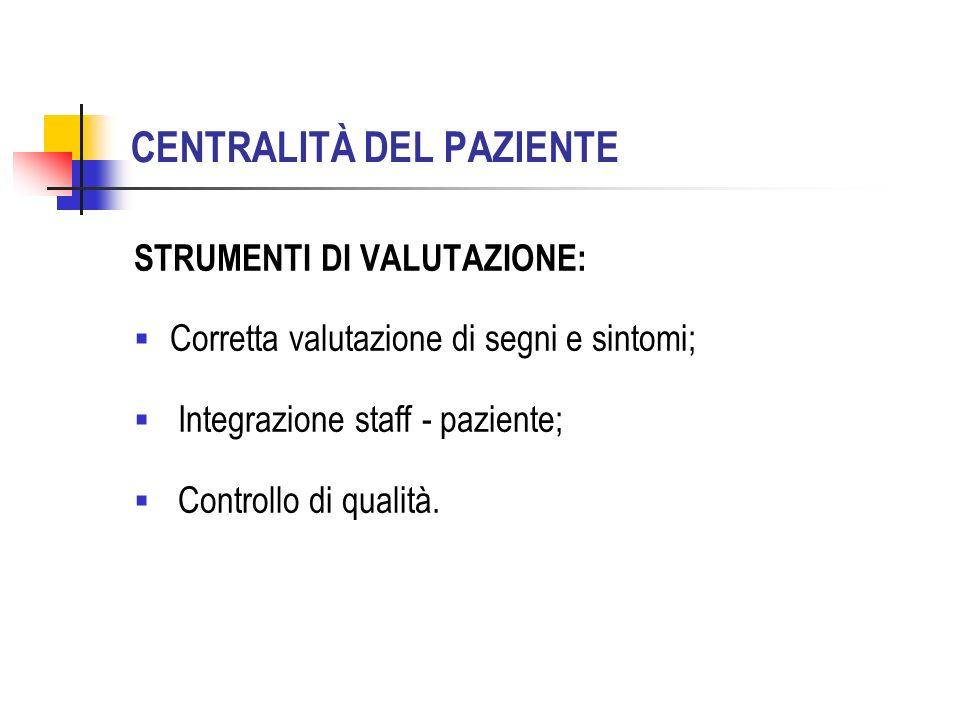 CENTRALITÀ DEL PAZIENTE STRUMENTI DI VALUTAZIONE: Corretta valutazione di segni e sintomi; Integrazione staff - paziente; Controllo di qualità.