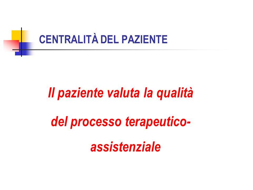 CENTRALITÀ DEL PAZIENTE Il paziente valuta la qualità del processo terapeutico- assistenziale