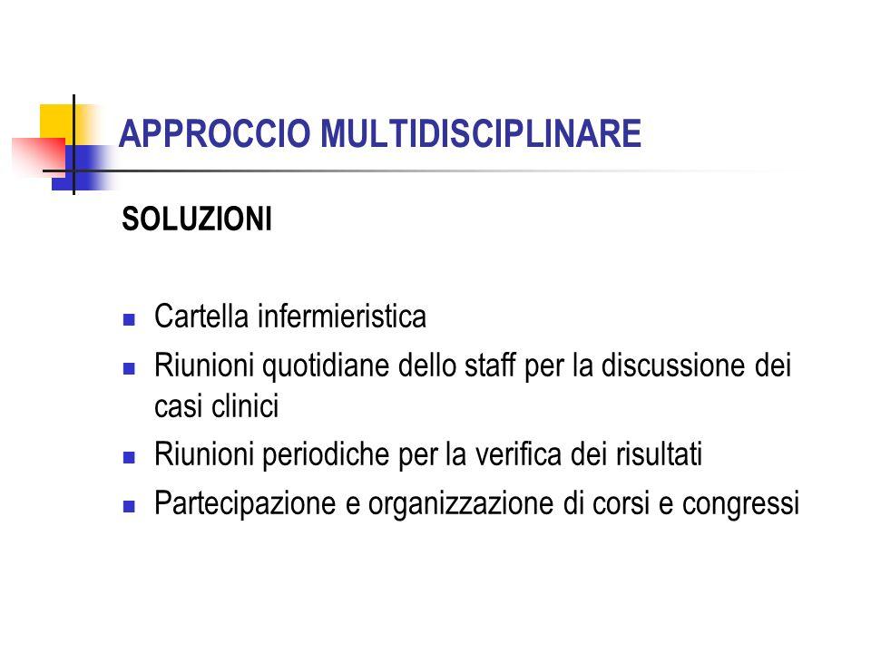 APPROCCIO MULTIDISCIPLINARE SOLUZIONI Cartella infermieristica Riunioni quotidiane dello staff per la discussione dei casi clinici Riunioni periodiche