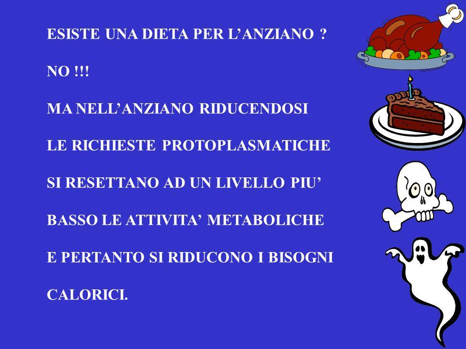 ESISTE UNA DIETA PER LANZIANO .NO !!.