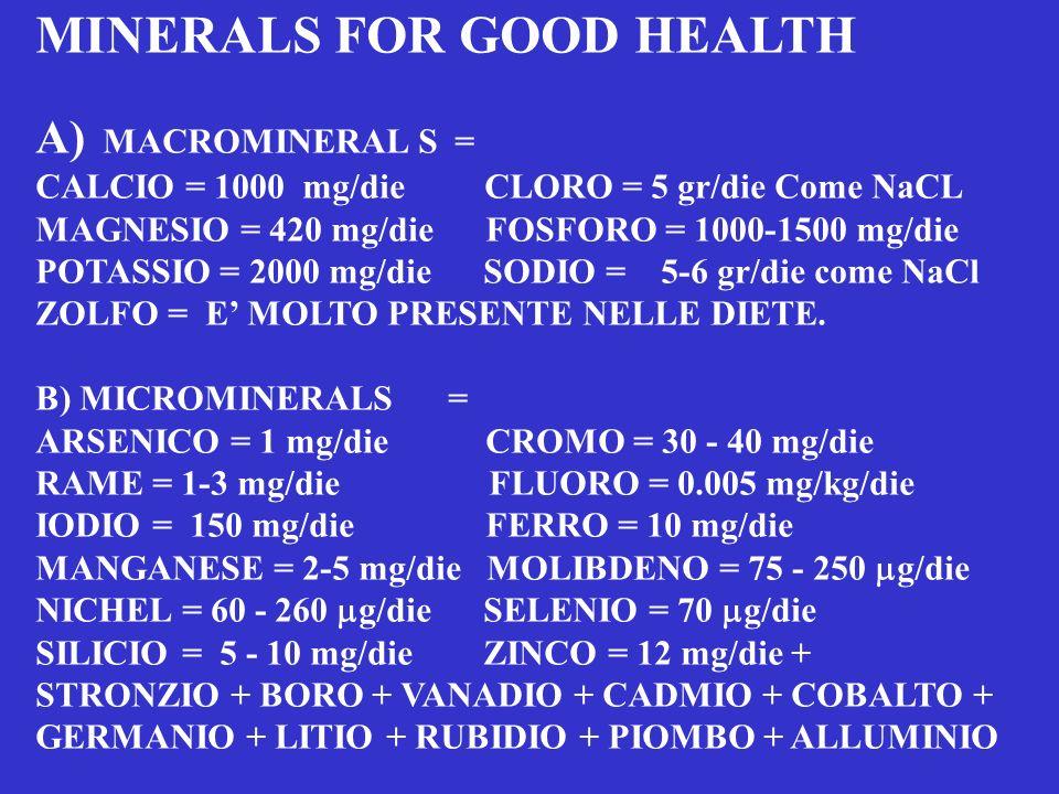 VITAMINE IDROSOLUBILI COMPLESSO B : fabbisogno die B-1 = TIAMINA = 1 mg B-2 = RIBOFLAVINA = 1.5 mg B-6 = PIRIDOSSINA = 1.5 mg B12 = COBALAMINA = 2.0 g