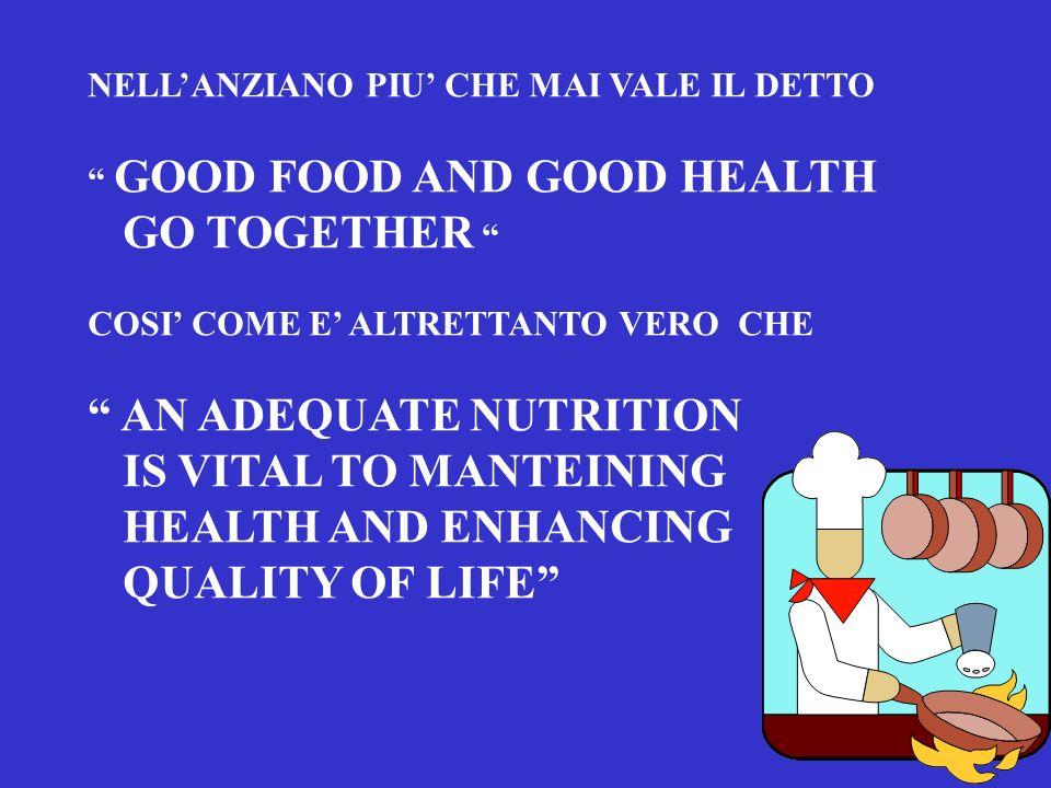 LA DIETA NELLANZIANO SANO DEVE QUINDI AVERE DEGLI AGGIUSTAMENTI : - QUANTITATIVI ( MENO 10 - 15% IN CALORIE) -QUALITATIVI : 1) + 3% DI PROTEINE ( DAL