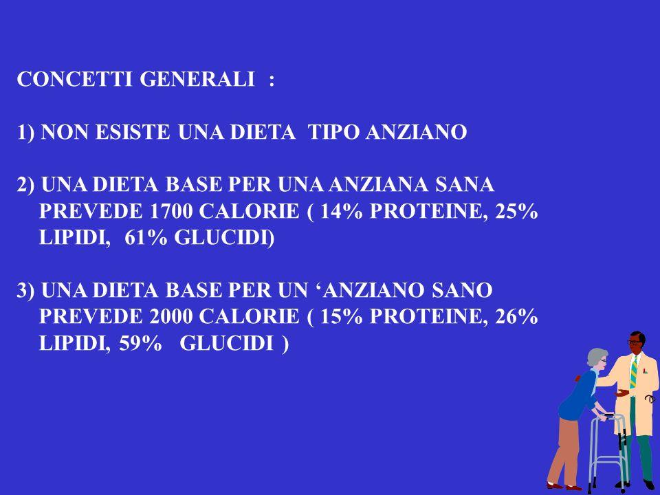 CONCETTI GENERALI : 1) NON ESISTE UNA DIETA TIPO ANZIANO 2) UNA DIETA BASE PER UNA ANZIANA SANA PREVEDE 1700 CALORIE ( 14% PROTEINE, 25% LIPIDI, 61% GLUCIDI) 3) UNA DIETA BASE PER UN ANZIANO SANO PREVEDE 2000 CALORIE ( 15% PROTEINE, 26% LIPIDI, 59% GLUCIDI )