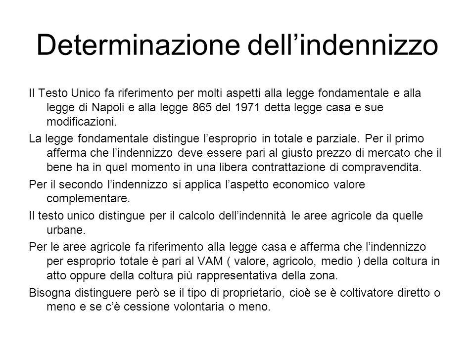 Determinazione dellindennizzo Il Testo Unico fa riferimento per molti aspetti alla legge fondamentale e alla legge di Napoli e alla legge 865 del 1971