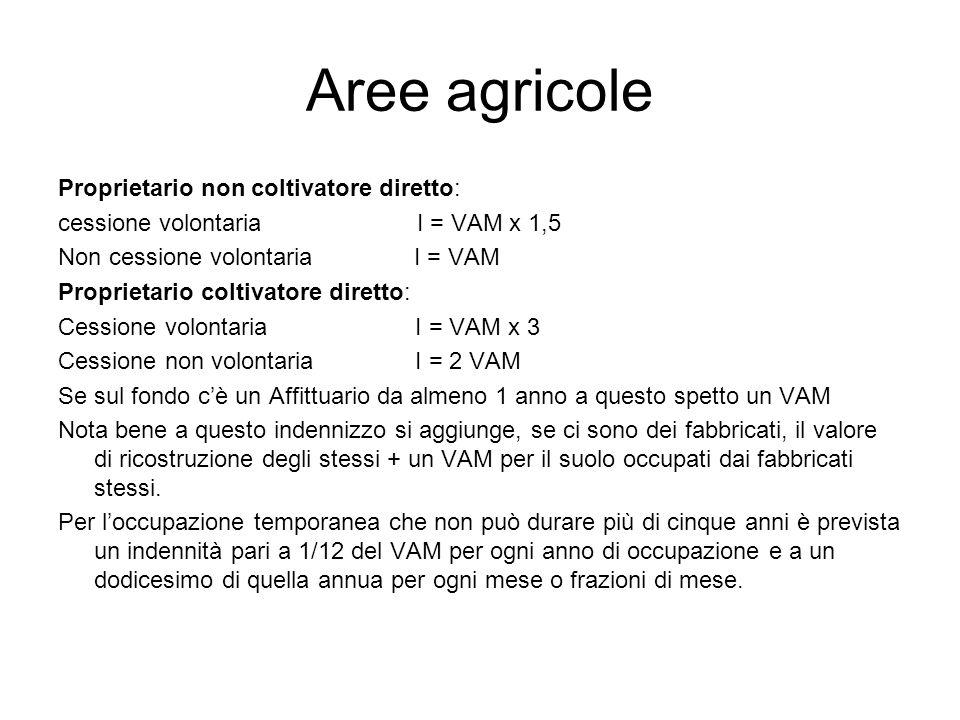 Aree agricole Proprietario non coltivatore diretto: cessione volontaria I = VAM x 1,5 Non cessione volontaria I = VAM Proprietario coltivatore diretto