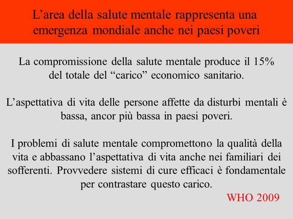 La compromissione della salute mentale produce il 15% del totale del carico economico sanitario. Laspettativa di vita delle persone affette da disturb